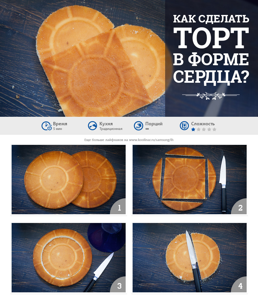 Как сделать круглое из прямоугольного